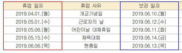 2019-1 휴보강.JPG